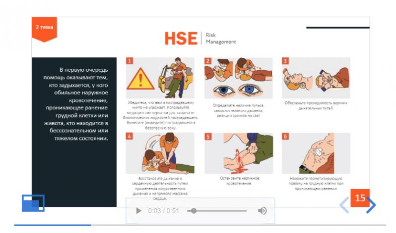 Обучение по программе: Оказание первой  помощи пострадавшим,
